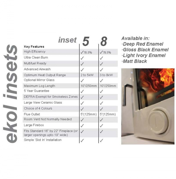 Ekol Inset 8 woodburning stove specifications