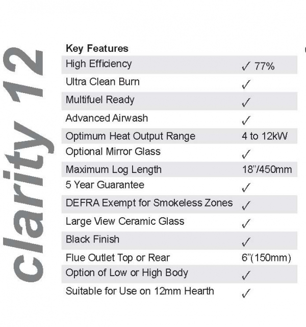 Ekol Clarity 12 woodburning stove statistics and dimensions