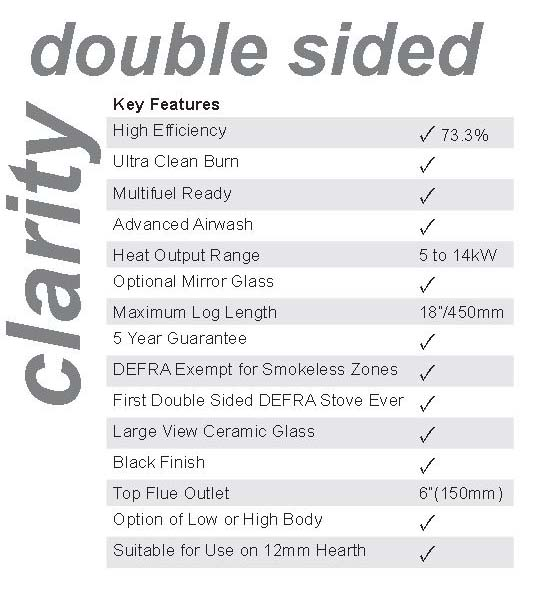 Ekol Clarity double sided woodburning stove statistics