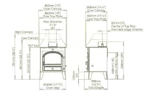 Parkray Consort 5 Standard Stove 4